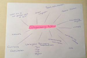 Uitdagende Dagbesteding voor mensen met NAH